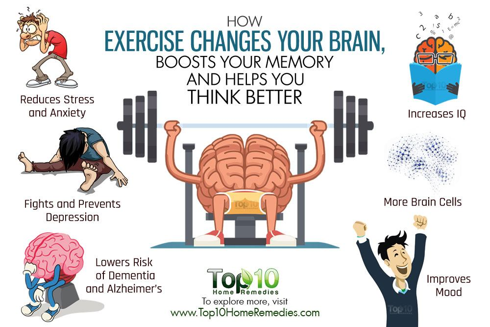 How Exercise Changes Your Brain, Boosts Your Memory and ...