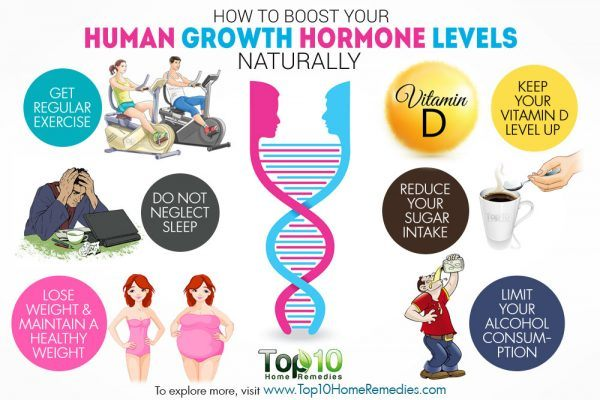 how to boost your human growth hormone level naturally