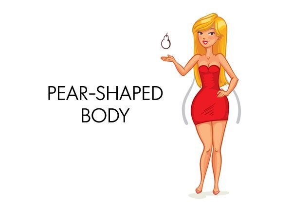 pear shaped body