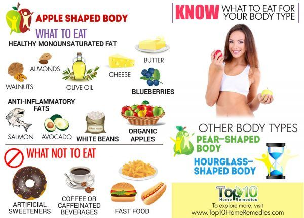 For improved metabolism and quick weight loss, here is a brief guide ...