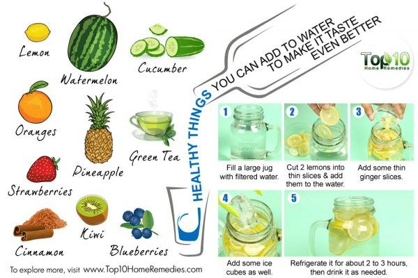 healthy things you can add to make your water tasty