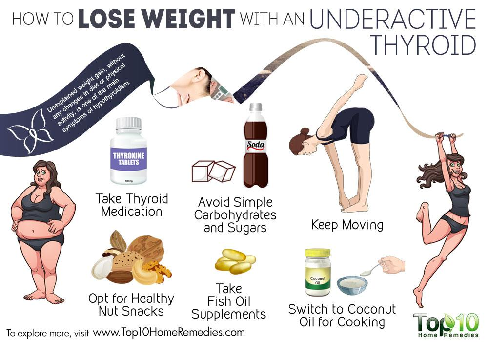 How To Lose Weight With An Underactive Thyroid Top 10