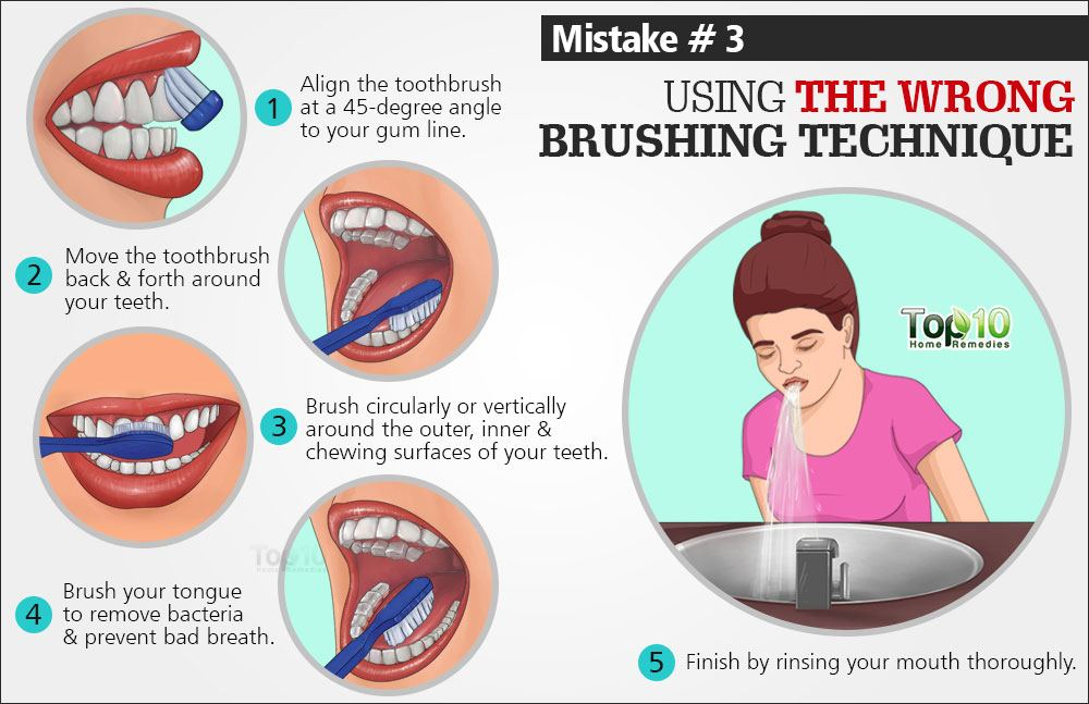 instructions to brush teeth