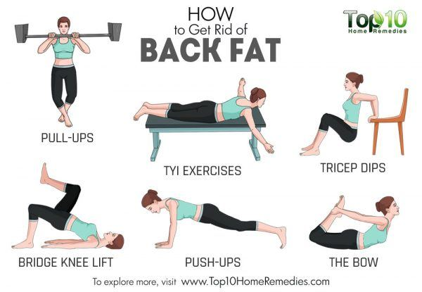 How To Get Rid Of Back Fat As Fast As Possible Top 10