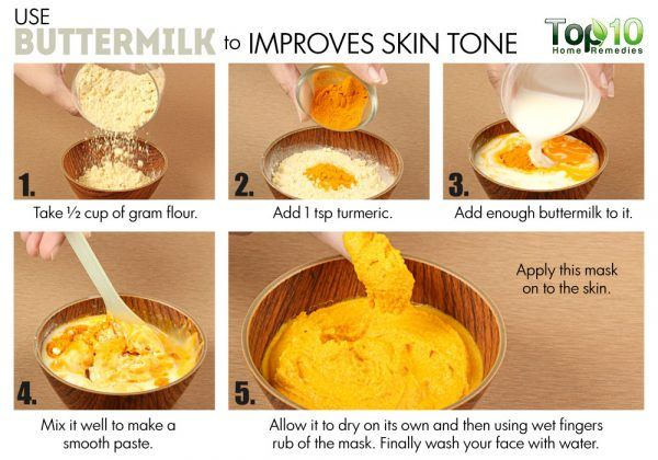 buttermilk mask to improve skin tone