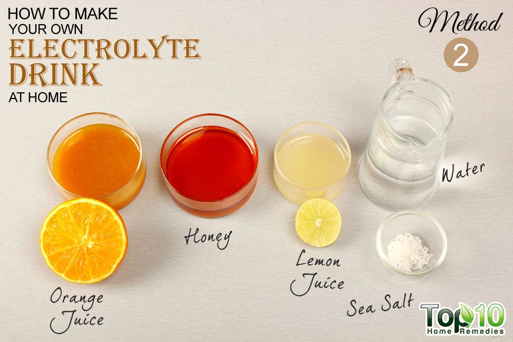 Eletrolyte Drink At Home