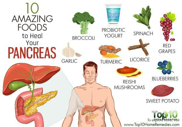 amazing foods that heal your pancreas