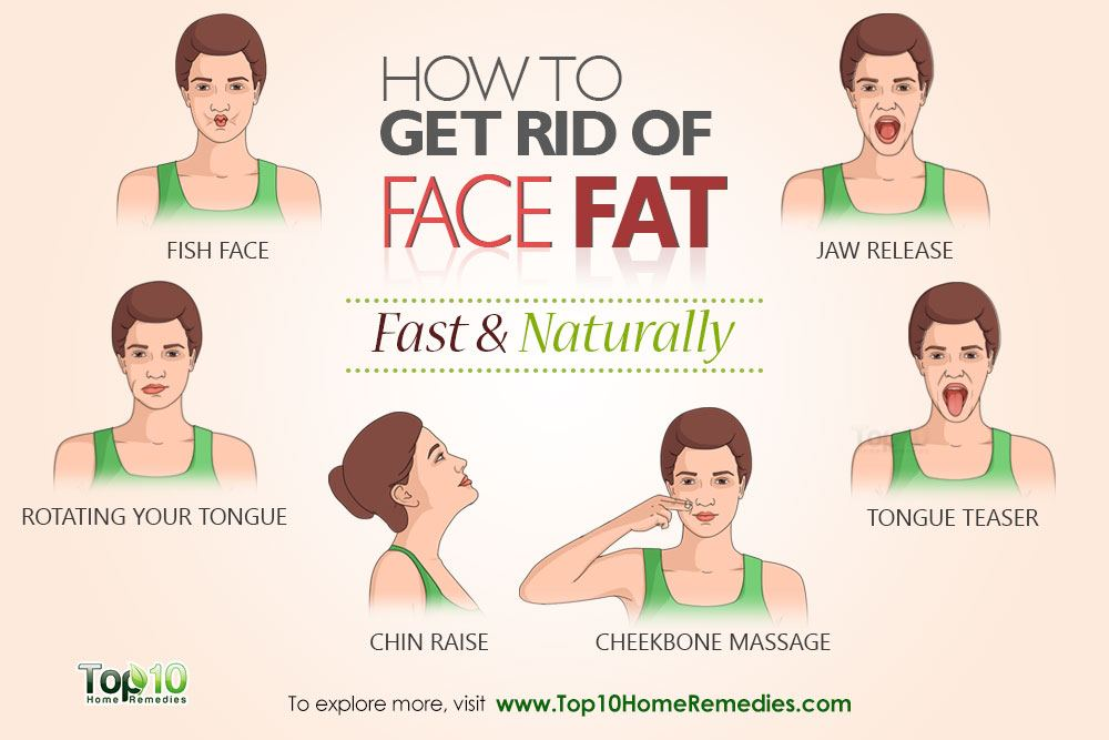 how to have a clear face fast