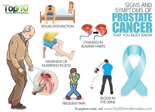 Image Result For Cancer Symptoms Men