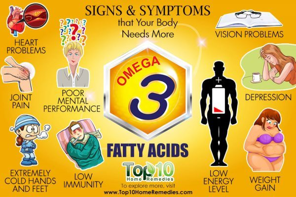 signs that your body needs omega 3 fatty acids