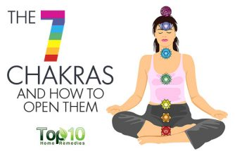 The 7 Chakras and How to Open Them