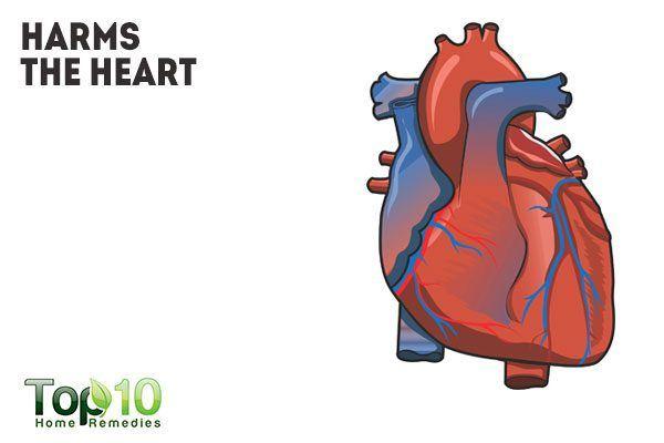 sugar harms the heart