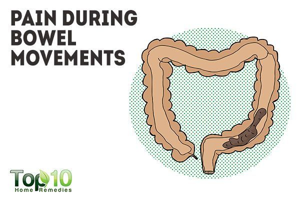 pain during bowel movements