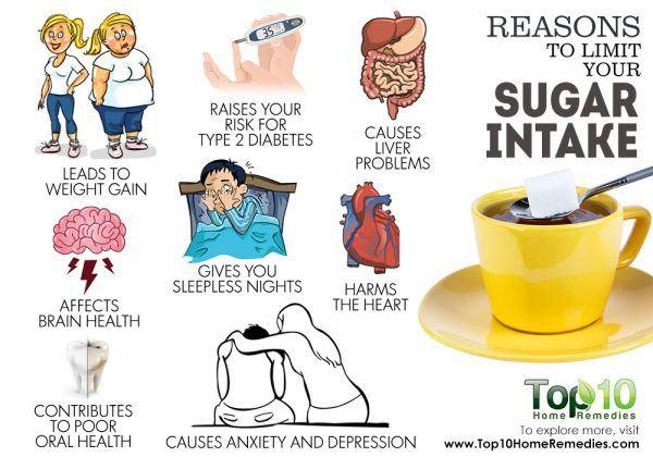 reasons to limit sugar intake