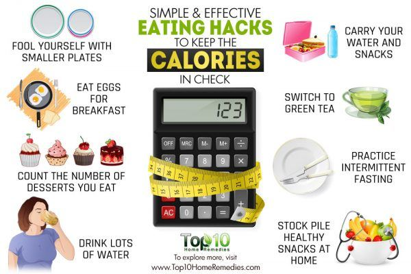 simple and effecting eating hacks to reduce your calorie intake