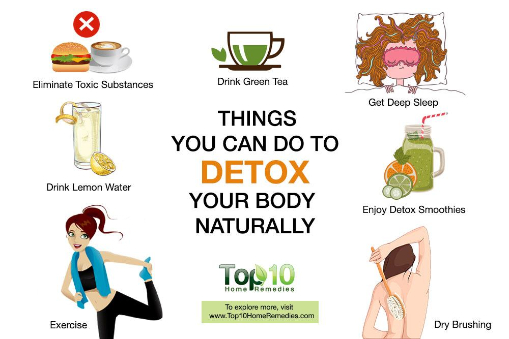 10 Things You Can Do To Detox Your Body Naturally Top 10
