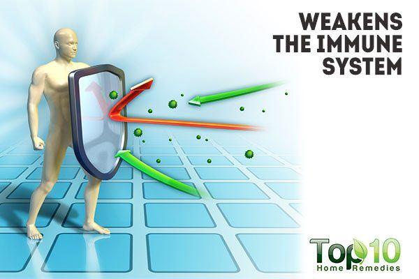 sugar weakens the immune system