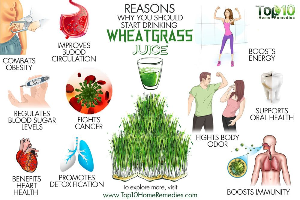 Top best health benefits of wheatgrass