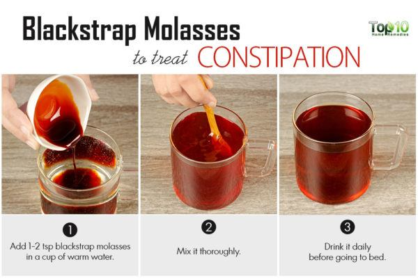 blackstrap molasses for constipation