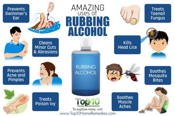 amazing uses of rubbing alcohol