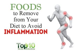 Foods to Remove from Your Diet to Avoid Inflammation