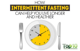 How Intermittent Fasting Can Help You Live Longer and Healthier