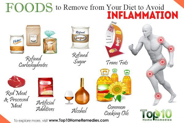 foods to remove inflammation from your diet