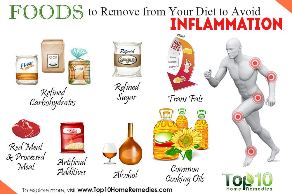 foods to remove from your diet to avoid inflammation top