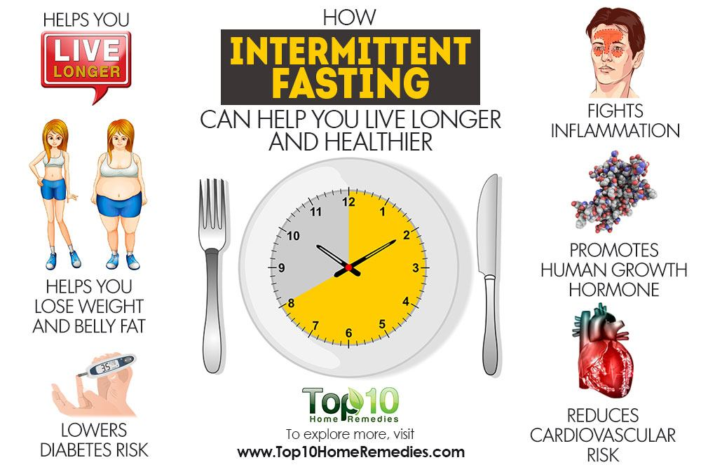 Here Are Some Of The Benefits Intermittent Fasting