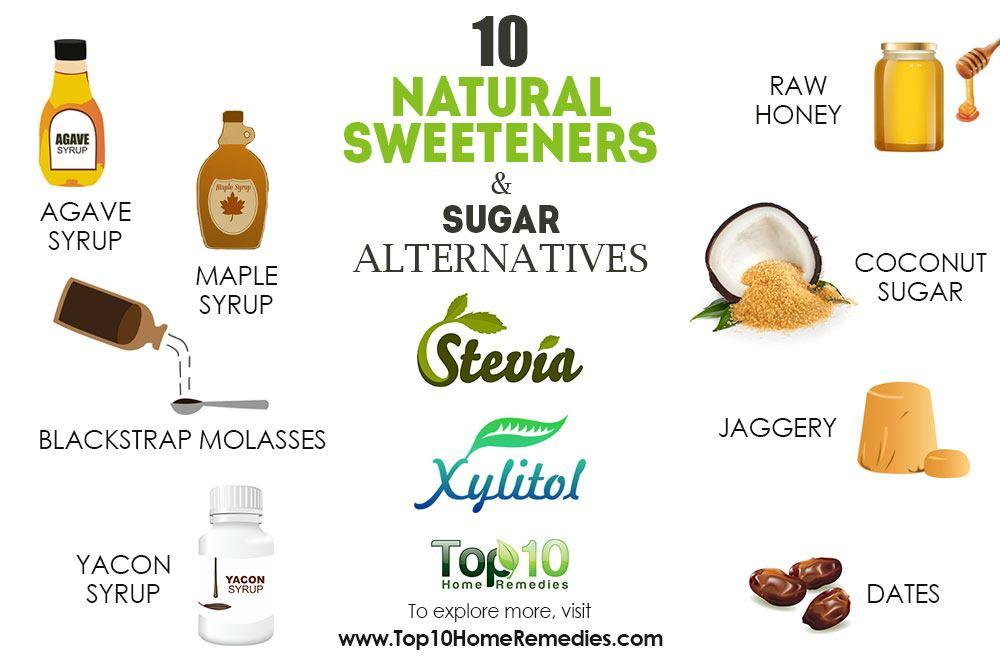Top natural sweeteners, sugar substitutes