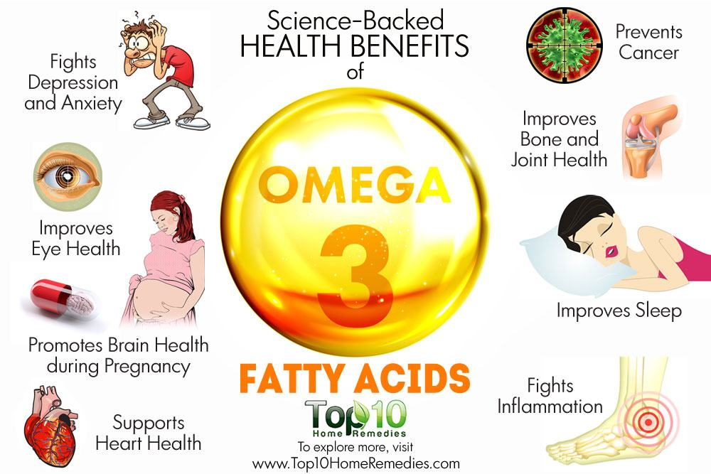 10 Science-Backed Health Benefits of Omega-3 Fatty Acids | Top 10 Home Remedies