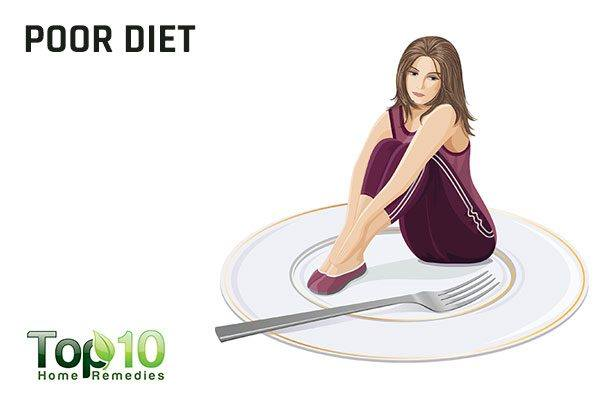 poor diet causes irregular menstrual cycles