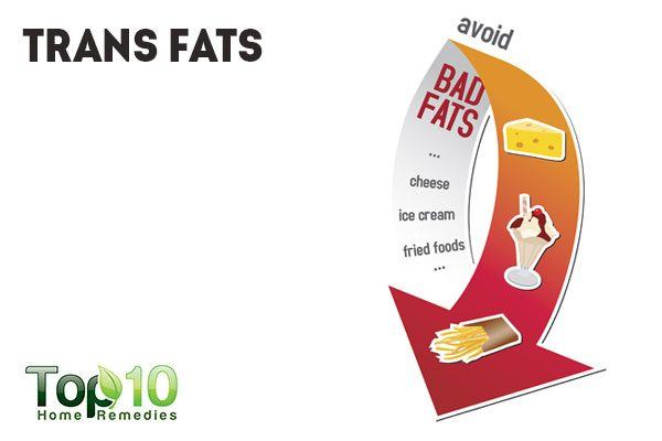 trans fats promote inflammation