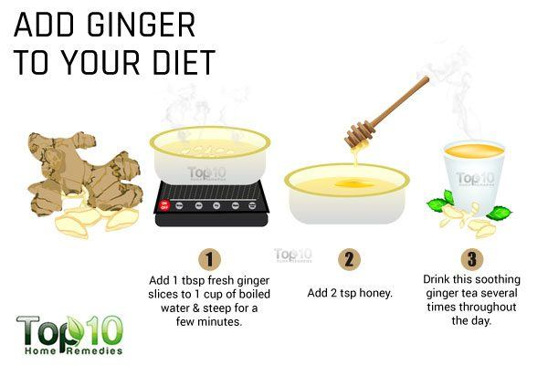 add ginger to your diet to deal with celiac disease