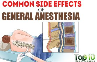 Side Effects of General Anesthesia You Must Know