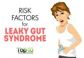 Risk Factors for Leaky Gut Syndrome You Should Know