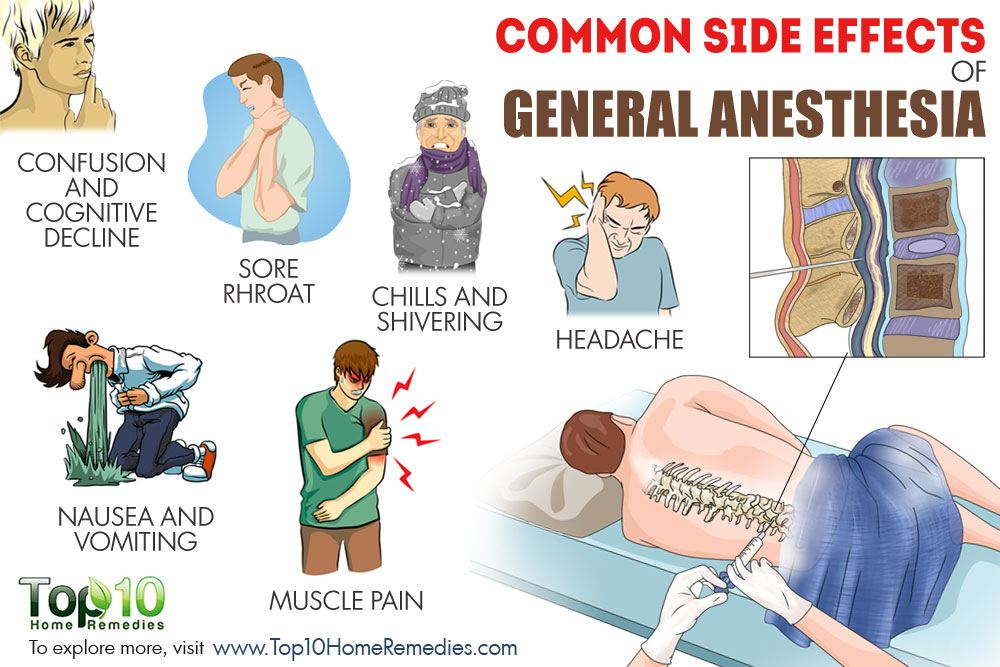 Side Effects of General Anesthesia You Must Know | Top 10