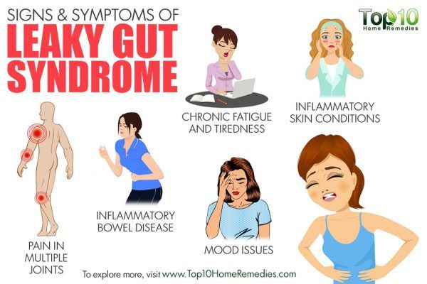 signs and symptoms of leaky gut syndrome