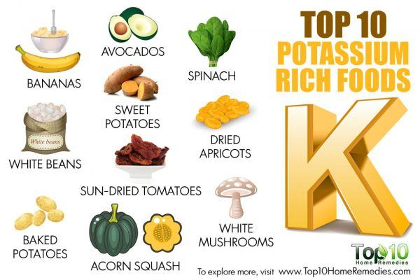 top 10 foods rich in potassium