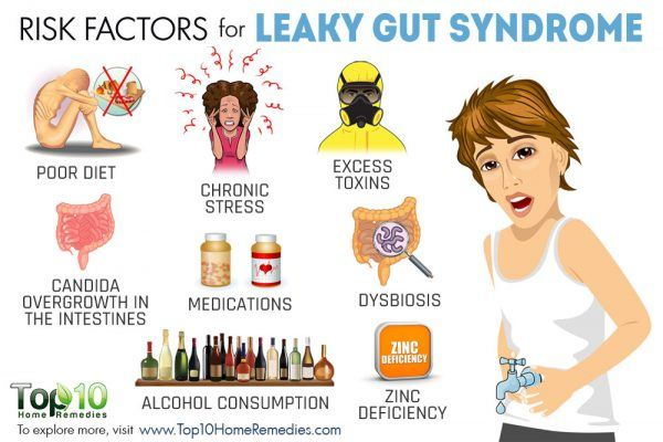 risk factors for leaky gut syndrome
