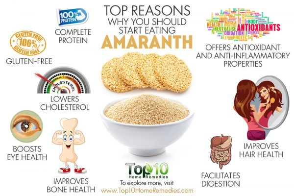 reasons to start eating amaranth
