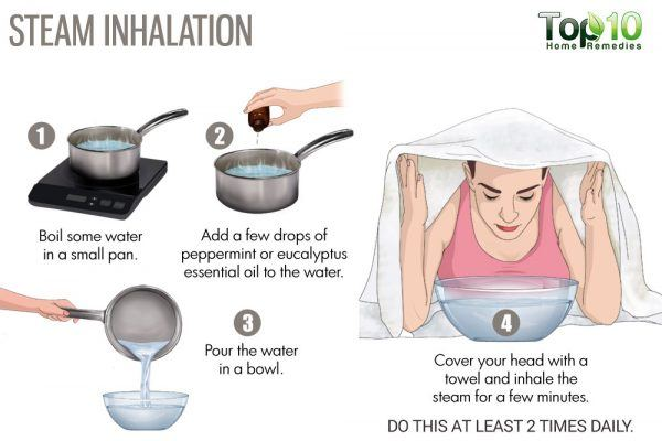 steam inhalation for stuffy nose