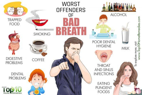 worst offenders of bad breath