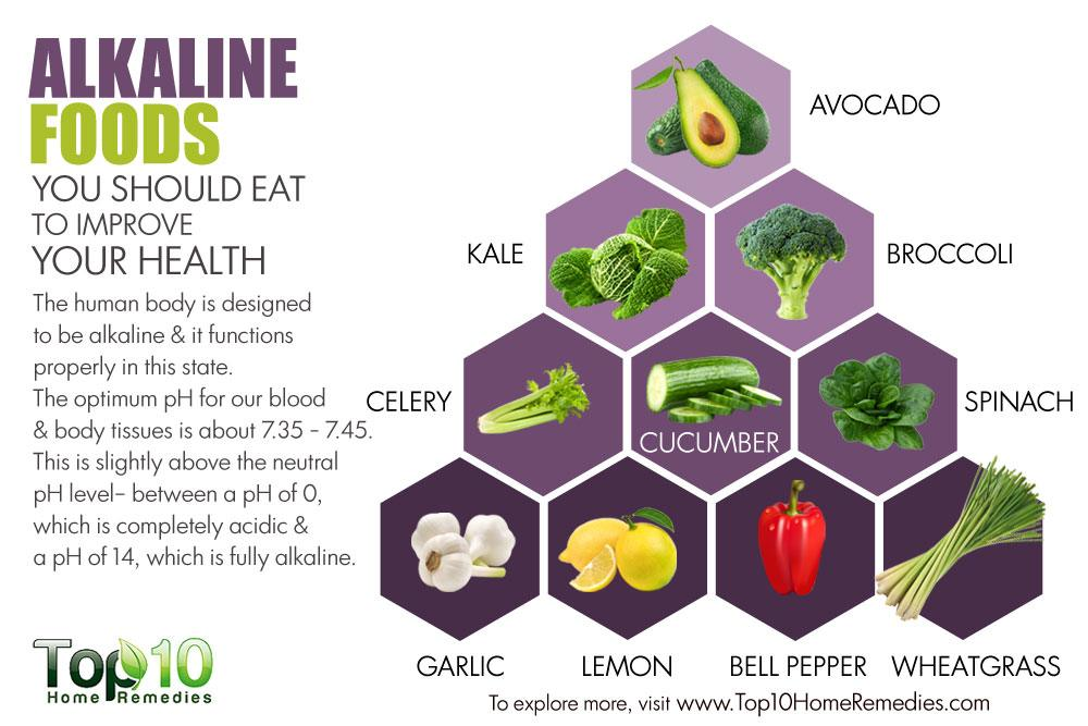 10 alkaline foods you should eat to improve your health