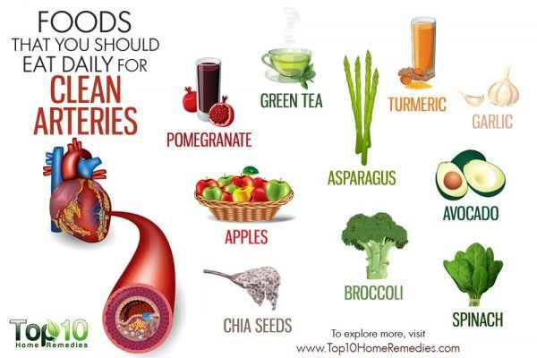 foods to clean your arteries