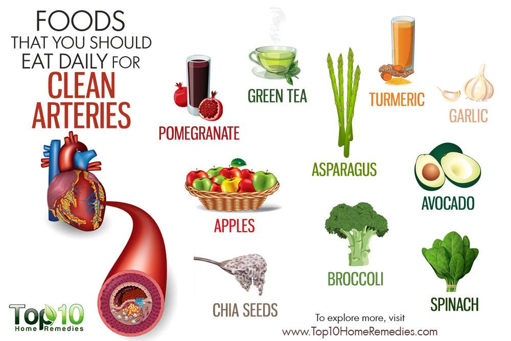 What Foods Are Good For Your Blood Circulation