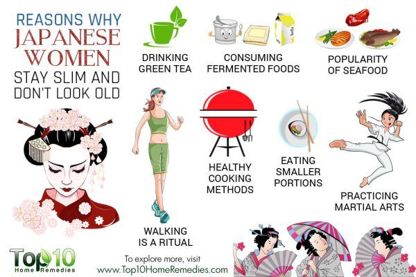reasons why japanese women stay slim and young