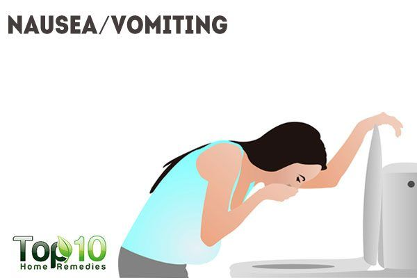 nausea and vomiting due to pregnancy