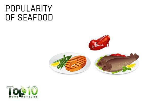 popularity of seafood