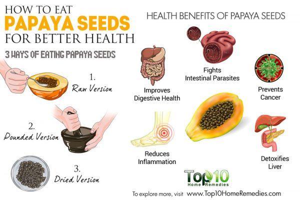 how to eat papaya seeds